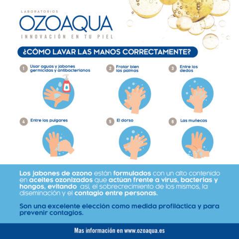 INFOGRAFÍA COMO LAVAR LAS MANOS CORRECTAMENTE_OZOAQUA