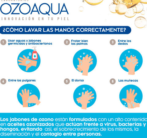 INFOGRAFÍA-COMO-LAVAR-LAS-MANOS-CORRECTAMENTE_OZOAQUA-768x768